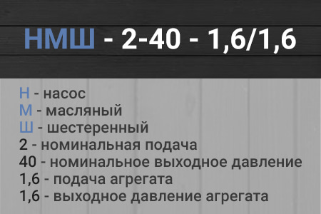 расшифровка маркировки маслянного насоса НМШ 2-40 1,6/16